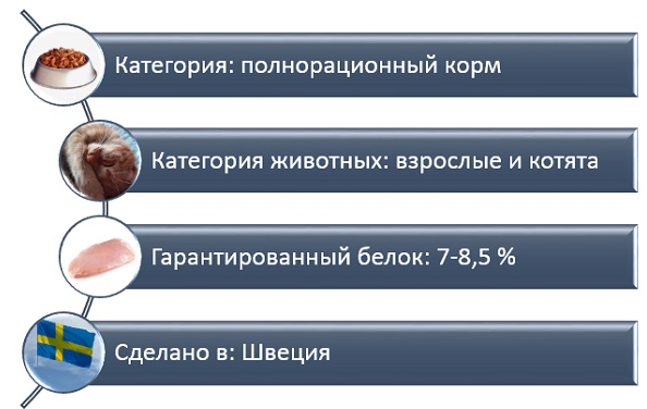 Бозита